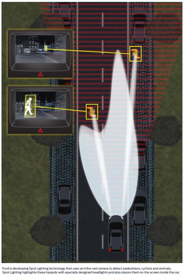 Infographie Ford éclairage intelligent
